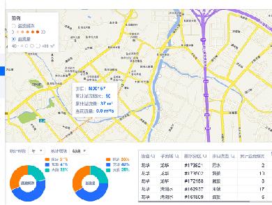 深圳市排水信息系统工程(一期)